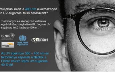 A Magyarországon forgalmazott szemüveglencsék közül 100-ból 80 nem felel meg a WHO irányelveinek.